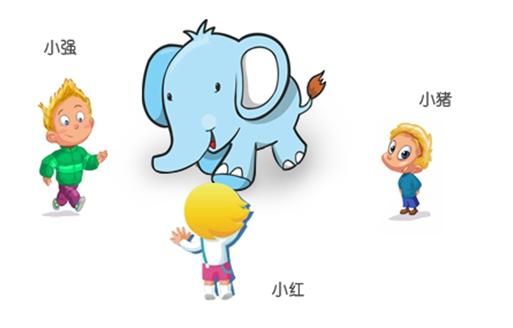 小强、小红和小猪每人拍了一张相片,下面哪幅图是小强拍的?( )