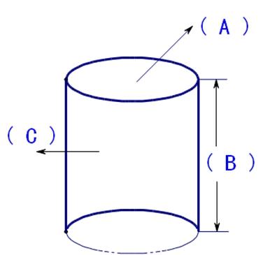 圆柱圆锥 表面积,体积图片