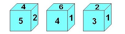 题干   一个正方体的六个面上分别标有1,2,3,4,5,6这六个数字,从3个图片