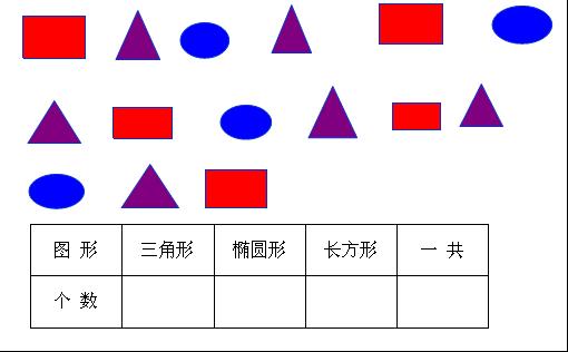 数一数, 三角形有个,椭圆形有个,长方形有个,一共有