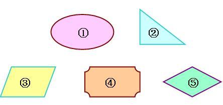 下列选项中都是四边形的是
